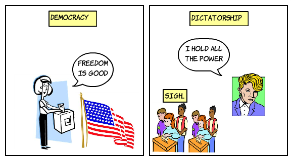 argumentative essay on democracy and dictatorship