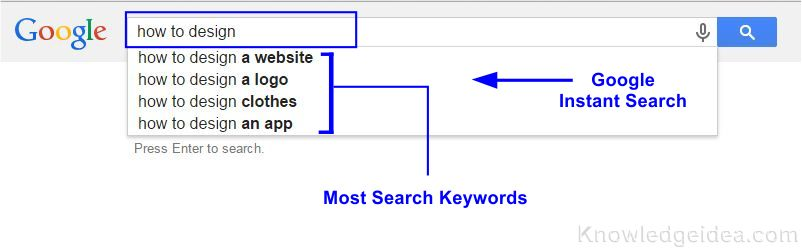 How to Find Most Searched Keywords