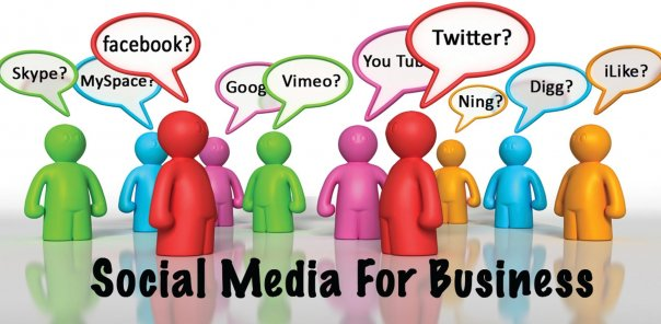 Social Media Marketing Usage For Business