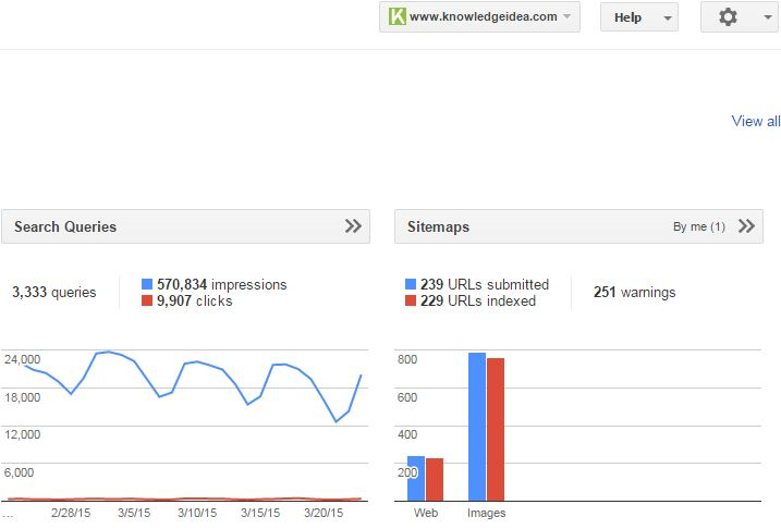How to Add User in Google Webmaster Tool step 1
