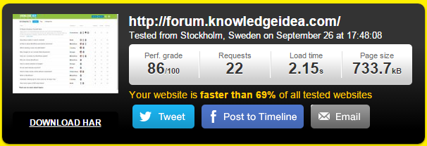 KnowledgeIDea Forum Speed test