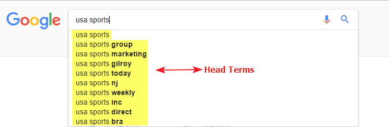 Understand Head Terms and Long Tail Keywords Image 1