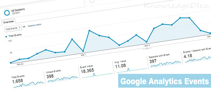 How to Track Website Events in Google Analytics