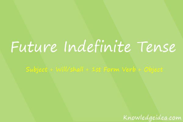 Future Indefinite Tense - English Grammar Guide