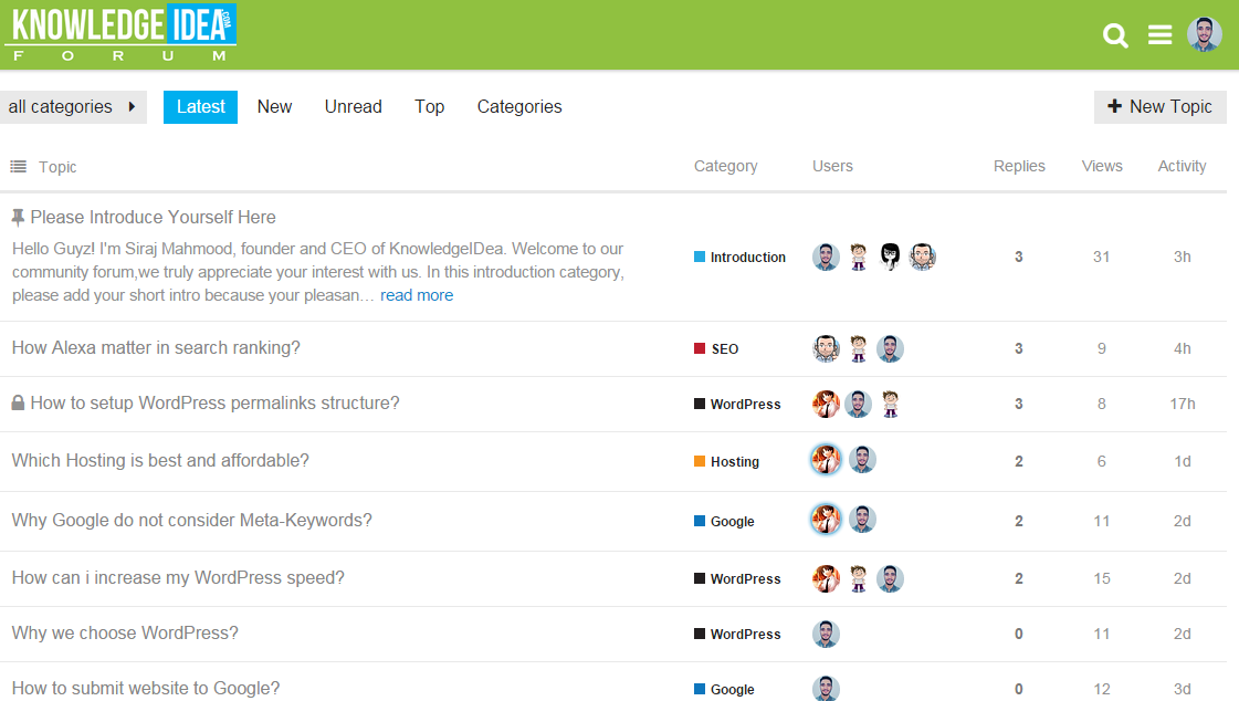 KnowledgeIDea Forum Overview