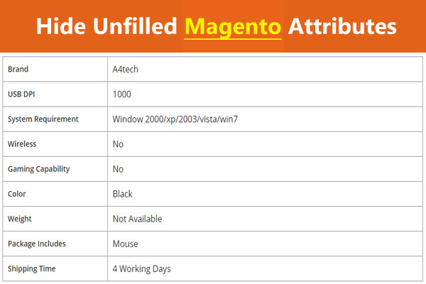 How to Hide Unfilled Magento Attributes