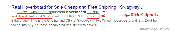 What is Rich Snippets in Seo - Beginner Guide