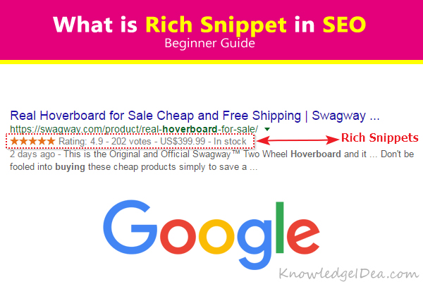 What is Rich Snippets in Seo